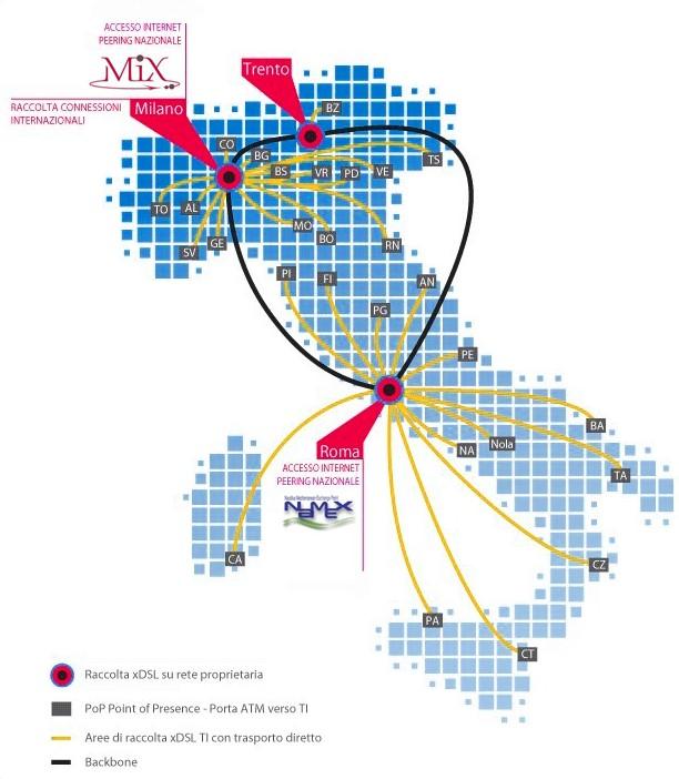 Fast Networks - Infrastruttura rete dati nazionale - Connettività internet e telefonia (fonia) per le aziende - Connessioni su doppino telefonico xDSL, ADSL, HDSL, wi-fi, fibra ottica FTTx. FTTC, FTTH