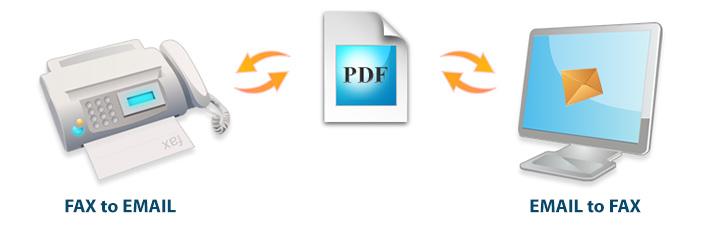 Risultati immagini per fax to mail