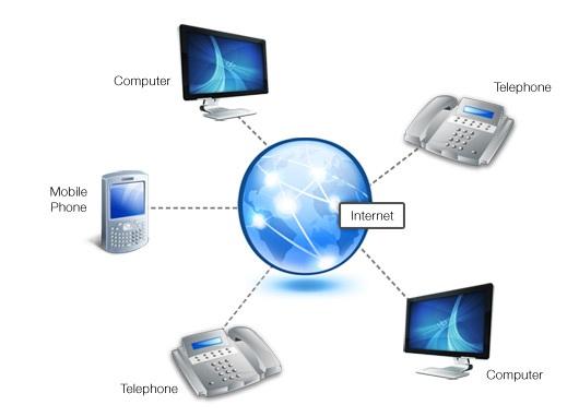 Fast Networks - Unica, connessione di rete e telefonia (fonia) VoIP - Servizi di telecomunicazioni, connettività internet e telefonia (fonia) per le aziende